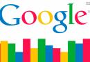 Google 2018 Yılının Arama Trendleri